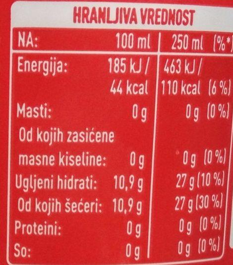 Coca-Cola - Nutrition facts
