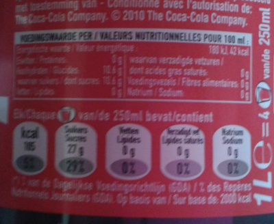 Coca Cola - Nutrition facts