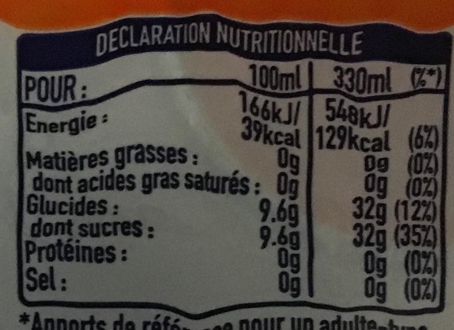 Orange - Voedingswaarden