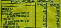 Twist Lemon - Informations nutritionnelles