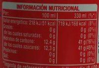 Fanta fraise - Información nutricional