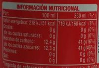 Fanta sabor Fresa - Informació nutricional