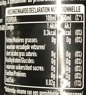Coca cola zero - Nutrition facts