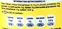 Coca Cola Light Lemon - Informations nutritionnelles - fr