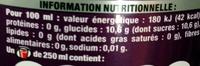 Coca Cola Cherry - Informations nutritionnelles
