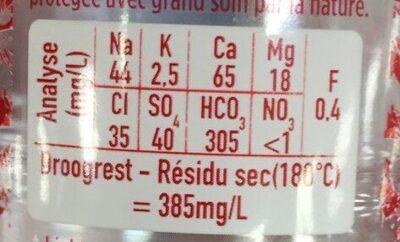 Eau minerale naturelle pétillante - Informations nutritionnelles - fr