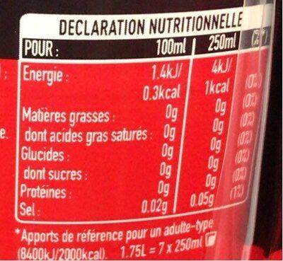 Coca cola zero sucre - Informations nutritionnelles - fr