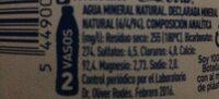 Aquabona - Ingredientes - es