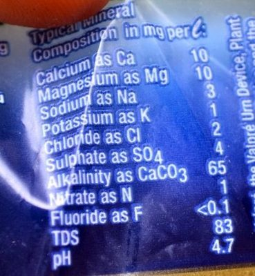Sparkling Spring Water - Nutrition facts