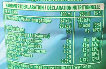 Green Tea Citrus - Nutrition facts
