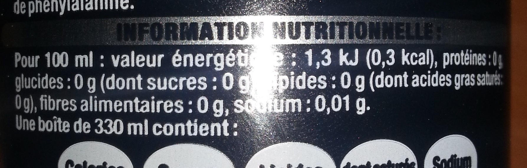 Coca Cola Zero - Nutrition facts