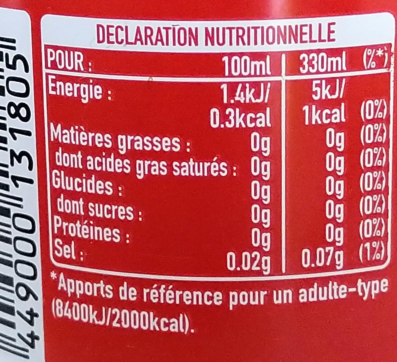 Coca Cola Zero - Informations nutritionnelles