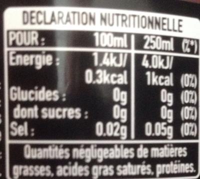 Coca-Cola Zero - Informazioni nutrizionali