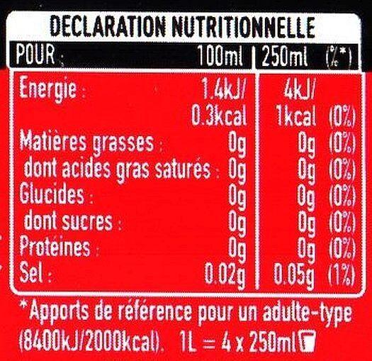Coca Zéro - Nutrition facts - fr
