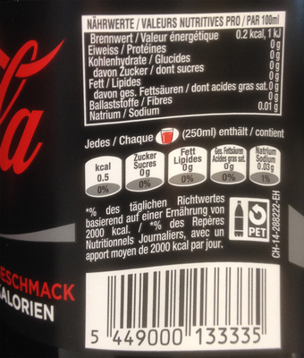 Coca-Cola Zero - Nutrition facts