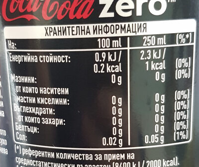Coca-Cola Zero - Información nutricional