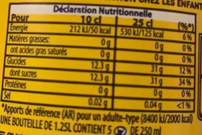 Fanta ananas - Informations nutritionnelles - fr