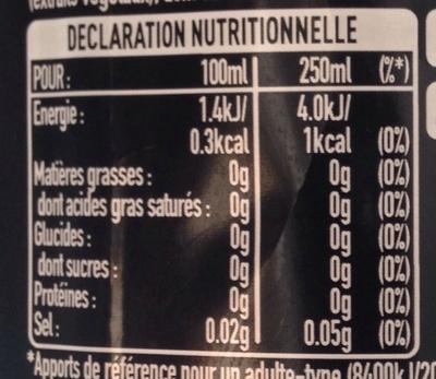 Coca Cola Zero Nutrition Nutrition Facts Coca-cola