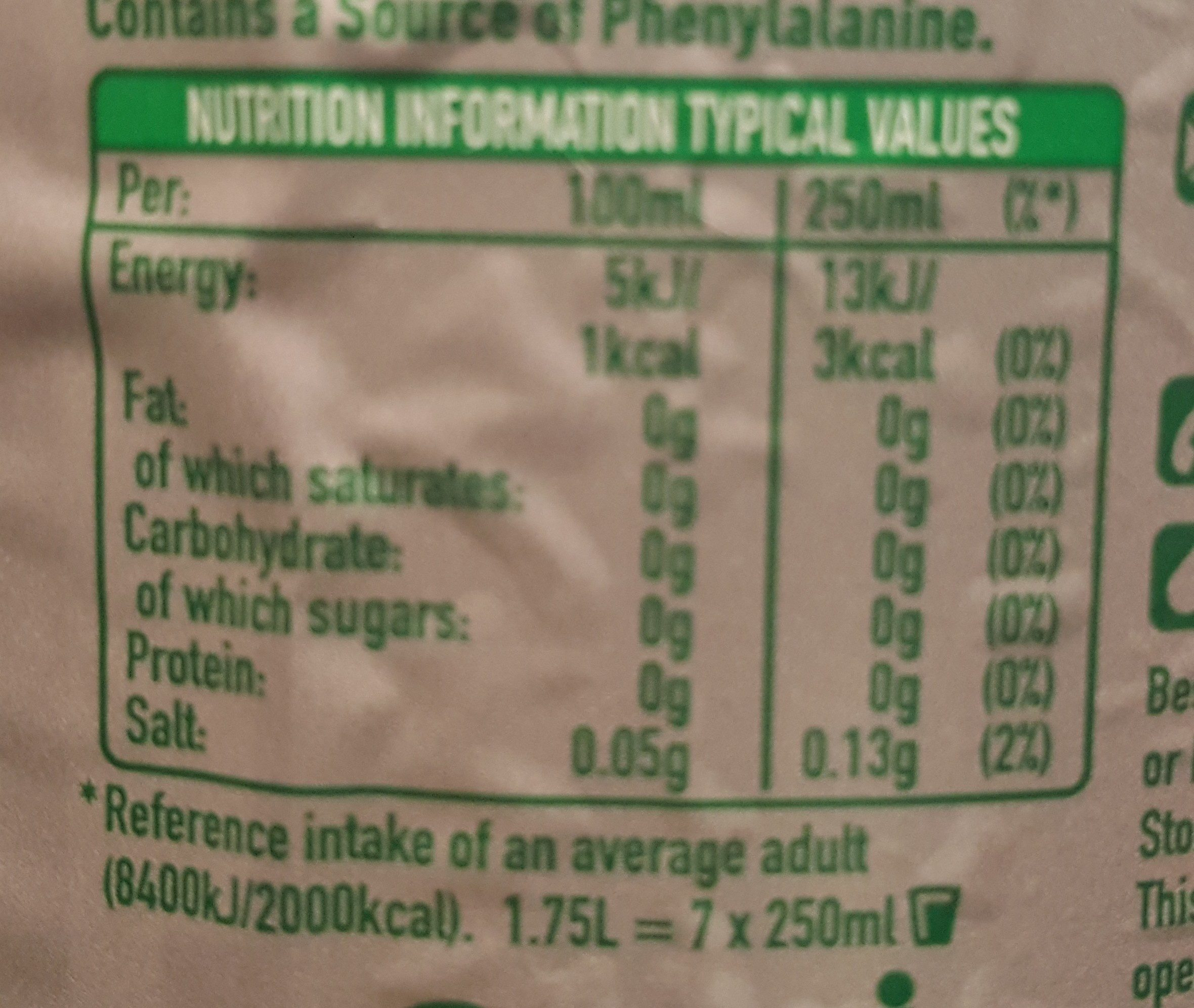 Sprite - Nutrition facts - en