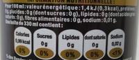Coca Cola zéro sans caféine - Nutrition facts