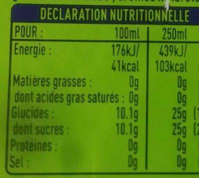 Fanta - Valori nutrizionali - fr