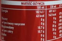 Coca-Cola Zero Cherry - Wartości odżywcze - pl