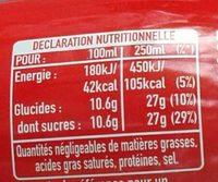 Coca Cola - Valori nutrizionali - fr