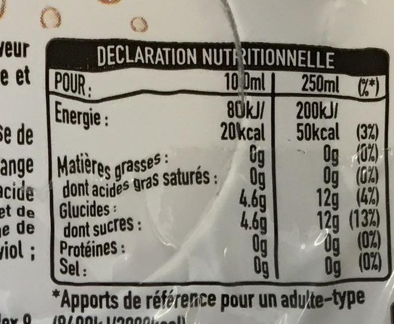 Pamplemousse & Orange sanguine - Informations nutritionnelles