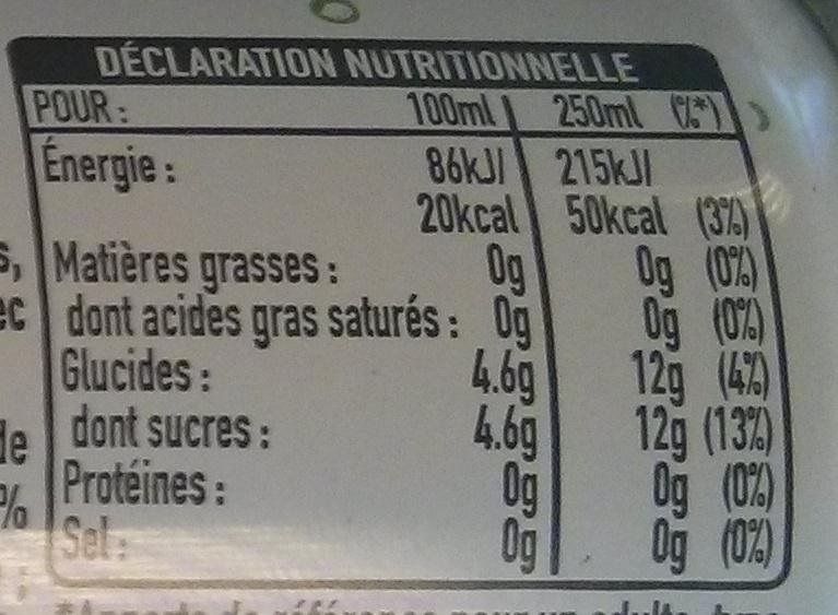 Finley Citron & Fleur de sureau - Informations nutritionnelles
