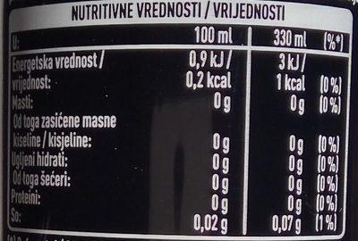 Coca Cola zéro - Hranljiva vrednost - sr