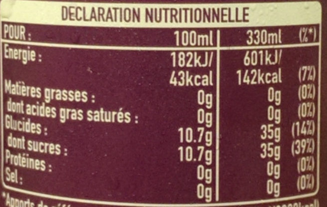 Coca-Cola Cherry - Nutrition facts