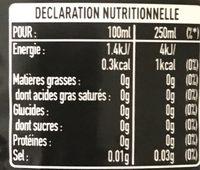 Coca-cola Zéro Sans caféine - Nutrition facts - fr