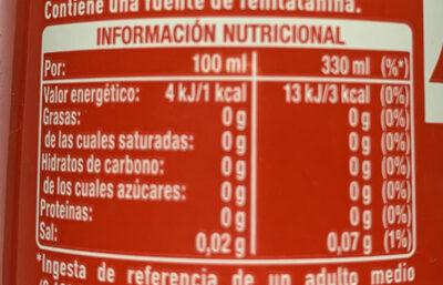 Cocacola zero limon - Nutrition facts - es