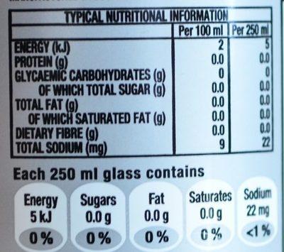 Ginger Beer Zero - Valori nutrizionali - fr