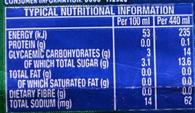 Sprite Lower Sugar - Valori nutrizionali - fr