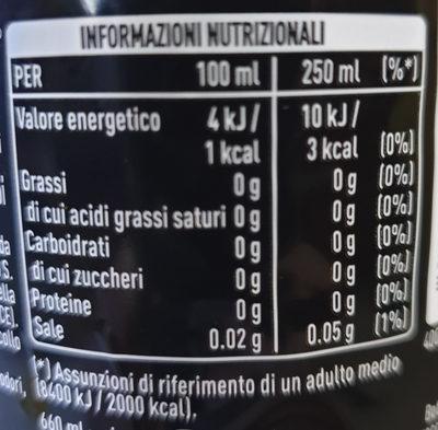 coca cola zero gusto limone - Informazioni nutrizionali - it