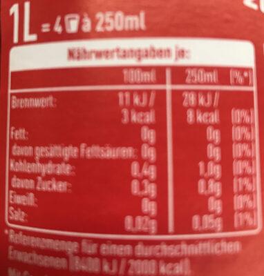 Fanta Erdbeere - Informations nutritionnelles