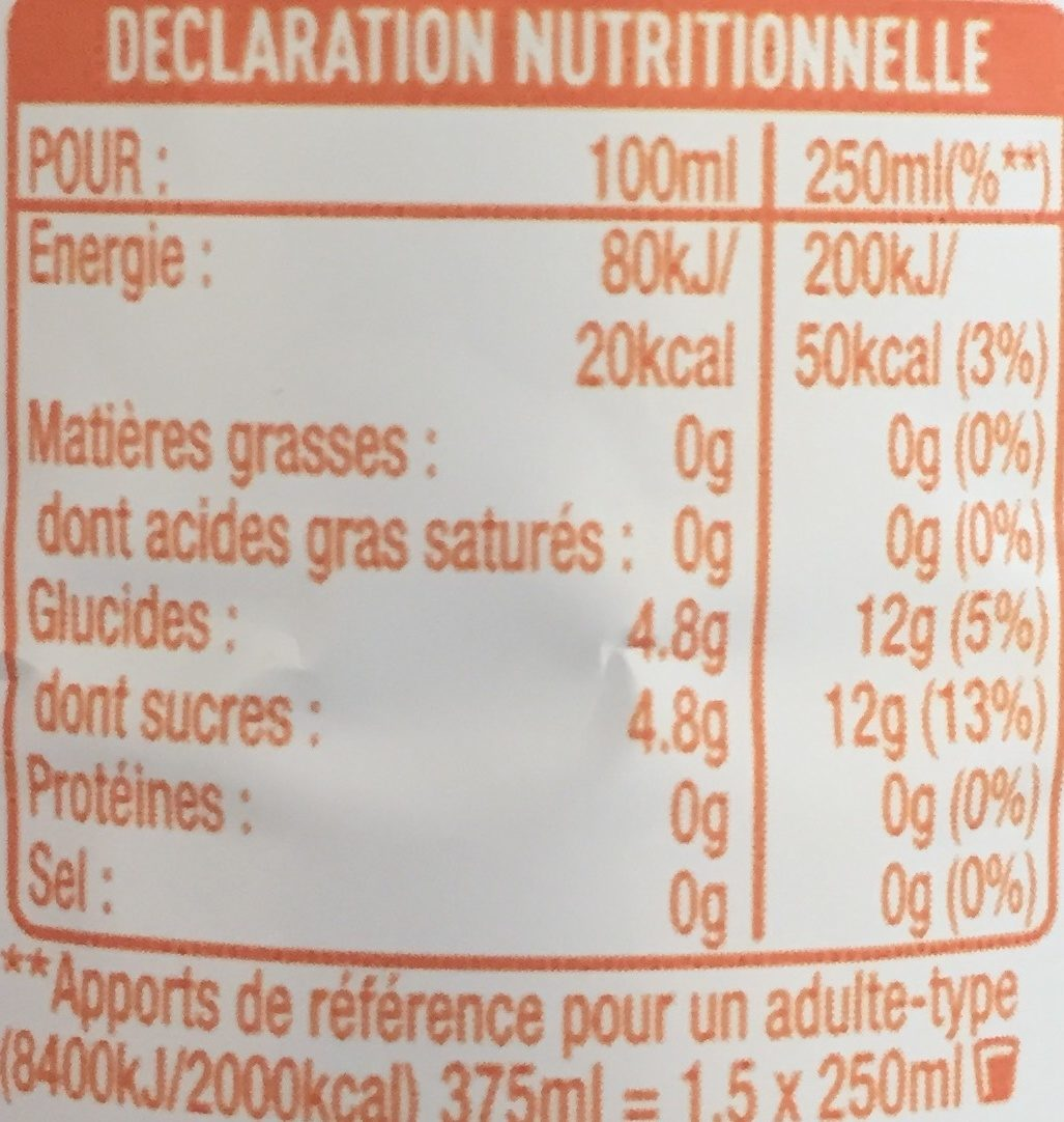 Honest Infusion Bio - Nutrition facts - fr
