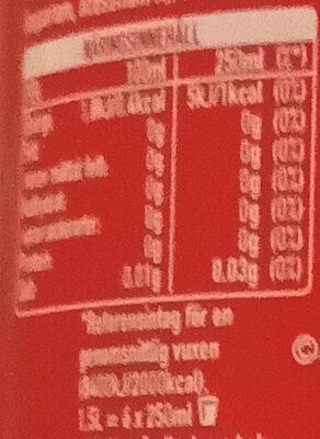 Coca-Cola Zero Sugar Raspberry - Valori nutrizionali - sv