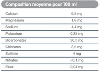 eau minerale naturelle source thermale - Informations nutritionnelles