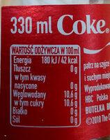 Coca Cola Glass - coke - Wartości odżywcze