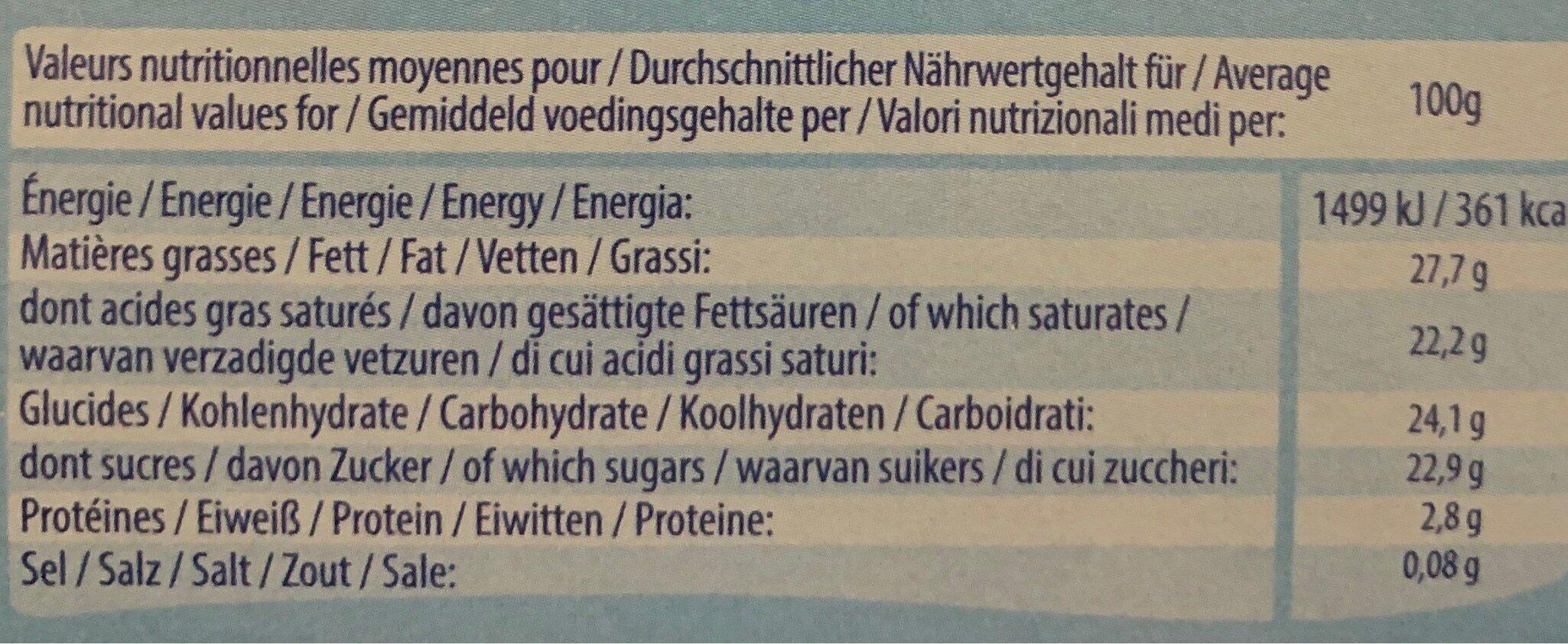 Miniature - Valori nutrizionali - fr