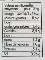 Quenelles de brochet sauce nantua - Nutrition facts
