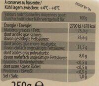 Demi-sel - Valori nutrizionali - fr