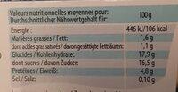Yaourt du Luxembourg Fromage blanc avec mandarine - Valori nutrizionali - fr