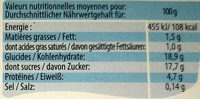 Yaourt du Luxembourg - Spéculoos - Nutrition facts