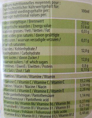Funny tropical - Valori nutrizionali - fr
