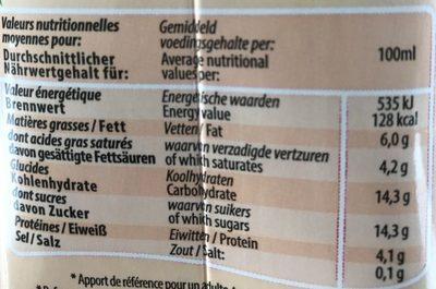 Egg Nog - Informations nutritionnelles