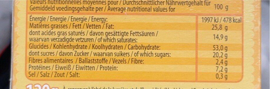 Mini Sablés - Nutrition facts - fr