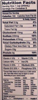 1% Chocolate Lowfat Milk - Informations nutritionnelles - en